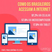 Como os brasileiros acessam a internet